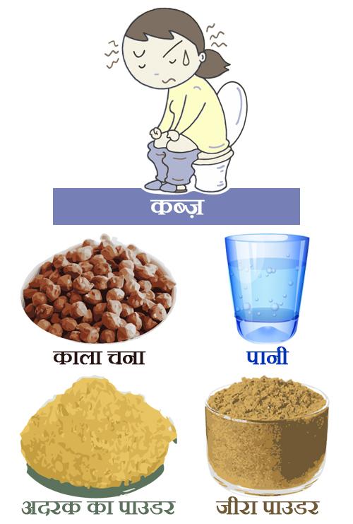 Combination of black chana, ginger powder and cumin seeds powder